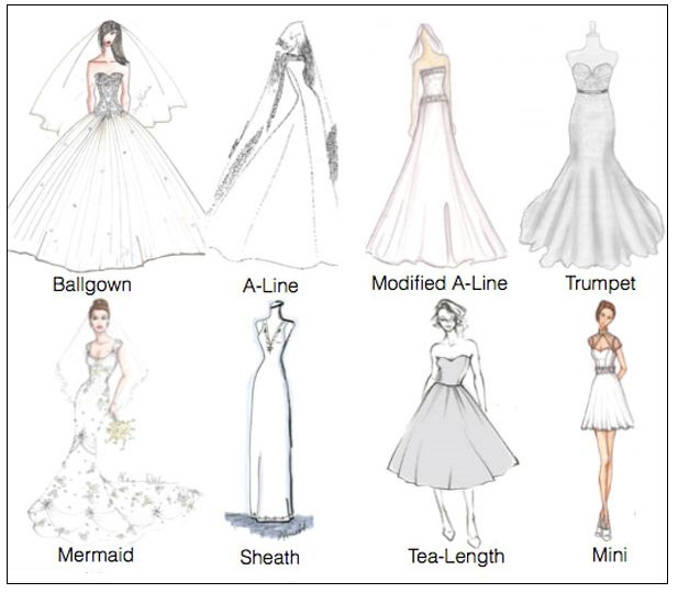 GOWN CHART